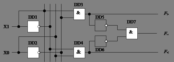 Схема цифрового компаратора