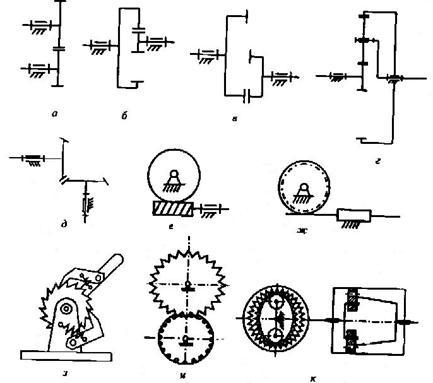 Рис.10.2 Структурные схемы