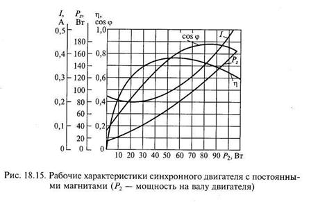 Схема шапки петушок спицами