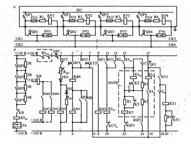 Схема автоматики поста