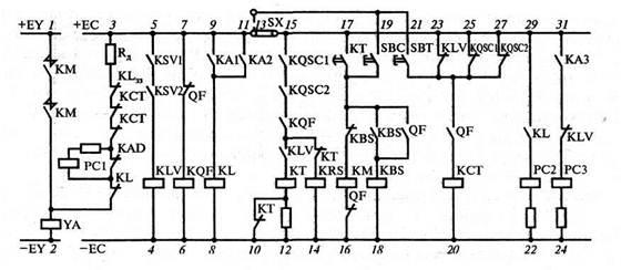 Схема вторичной коммутации