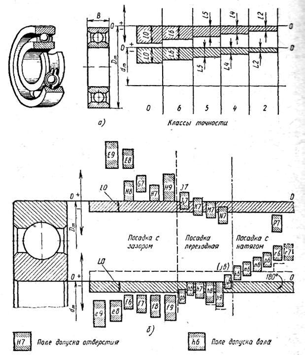 Схемы расположения полей
