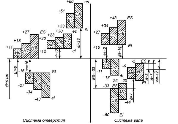 Рис. 3.5 - Схема расположения