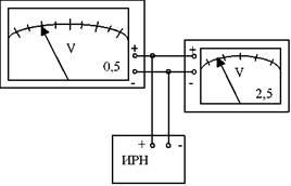 протокол поверки вольтметра: