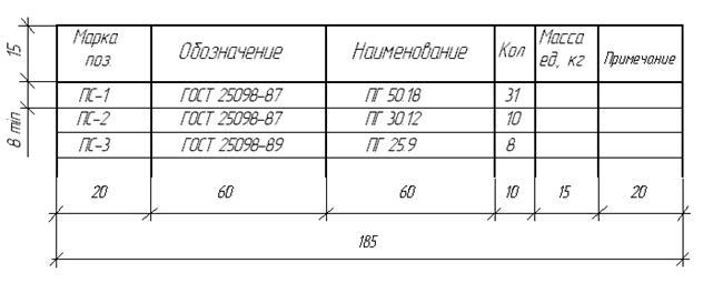 Спецификация плит перекрытий тоо жби 25