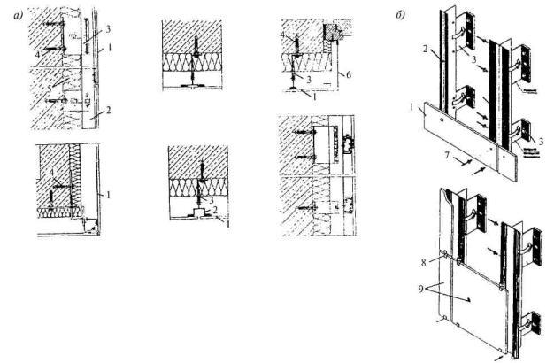 схемы утепления фасадов с