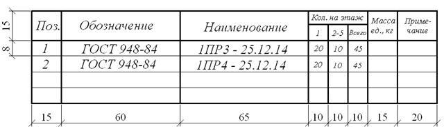 Спецификация сборных железобетонных элементов таблица