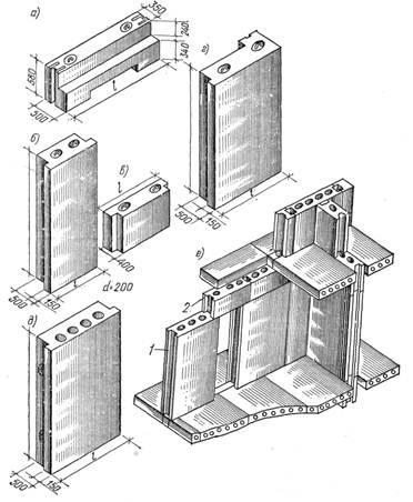 Основные типы крупных блоков