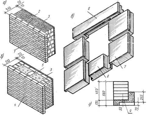 Стена из кирпичных крупных