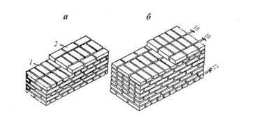 Теплотехнический расчёт стены из силикатного кирпича 640 мм