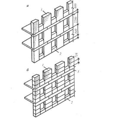 Для крупноблочных зданий