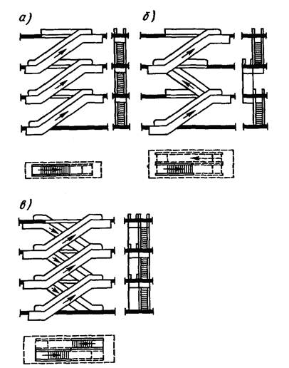 Схемы расположения эскалаторов