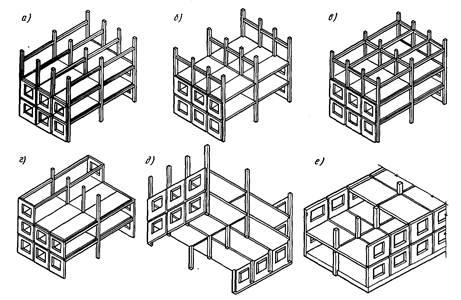 Конструктивные схемы каркасно-