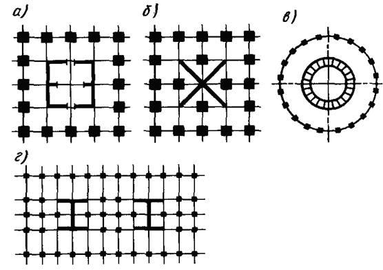 Схемы зданий со связевыми