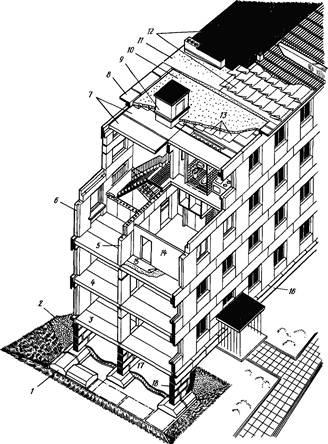 Крупные блоки изготовляют