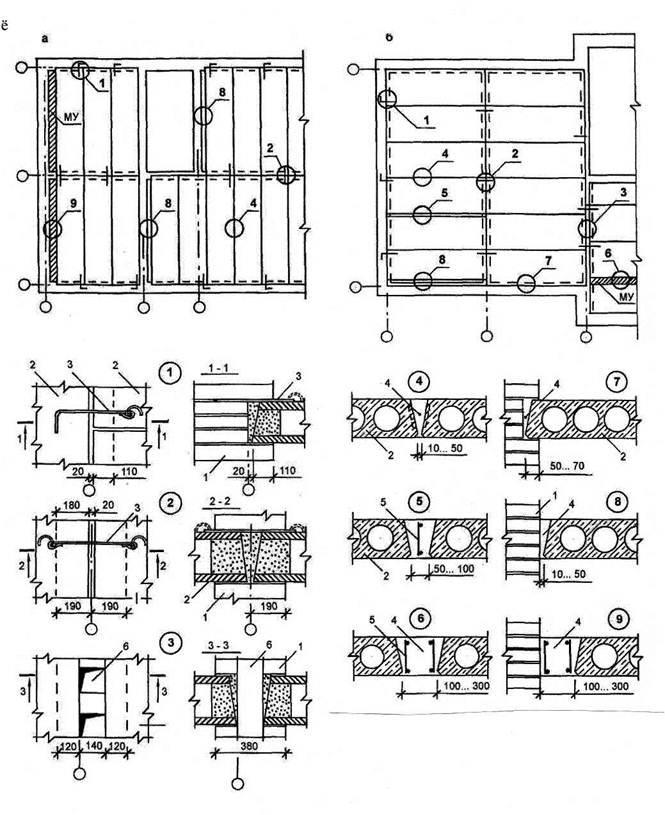 Рис. 9 Фрагмент схемы