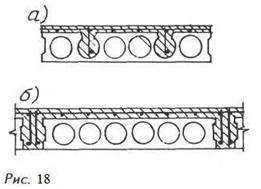 Усиление плиты перекрытия набетонкой прямоугольные колодцы железобетонные
