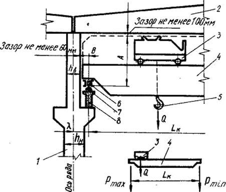 Рис. 1.5 Схема мостового крана