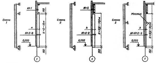 схема 2 с железобетонными