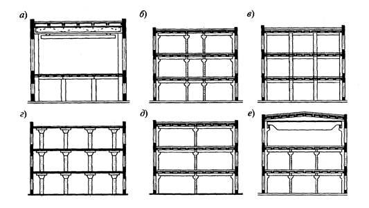 Основные виды многоэтажных
