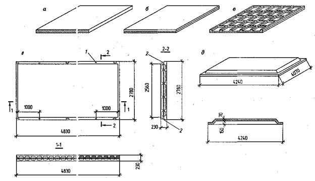 длина плит перекрытия в панельных домах