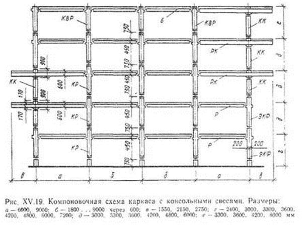 Объемный блок представляет
