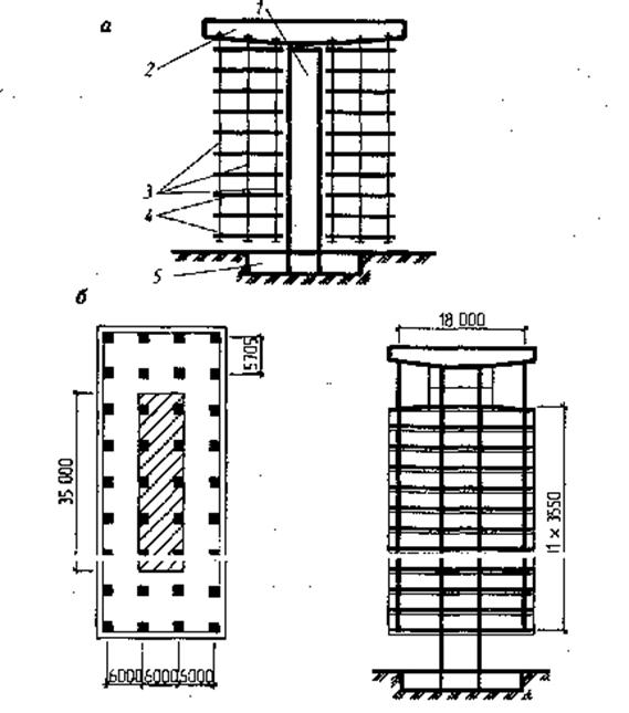 схемы (1 — ствол;