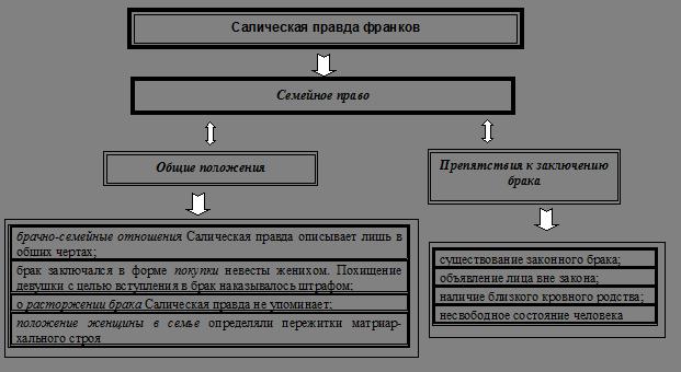 Схема 4.