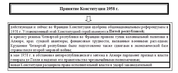 Схема 12.