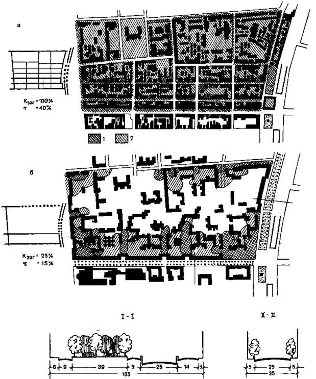 Схема реконструкции
