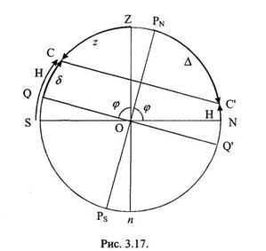 точка небесной сферы которая обозначается таким же знаком