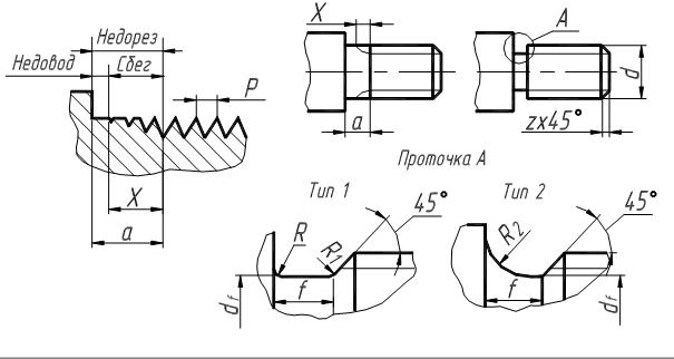 Определение- период физика