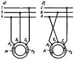 Устройство и принцип работы трехфазного асинхронного двигателя
