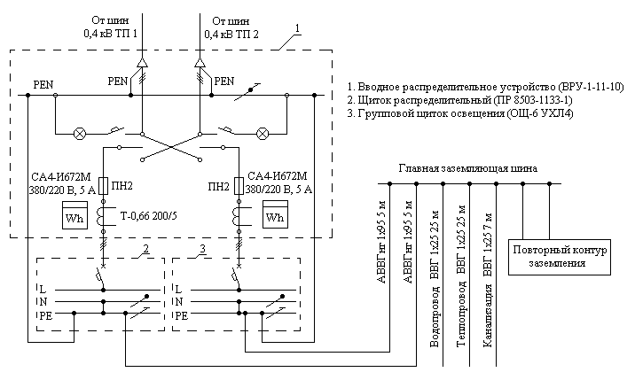 Расчетную схему осветительной сети
