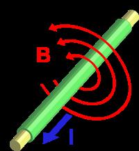 Уравнение максвелла