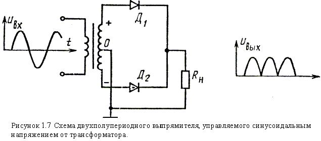 74 Однофазная мостовая схема выпрямления расчет