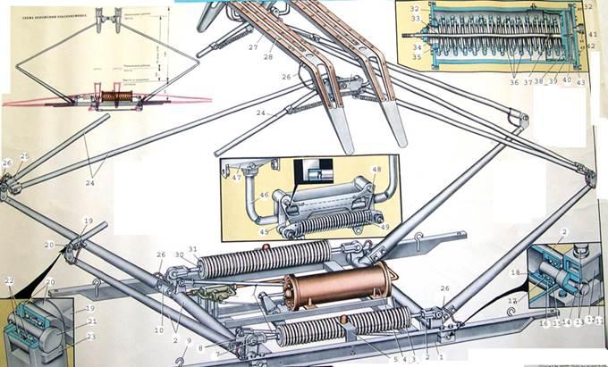 назначение устройства и правилы работы токоприемника л-13у термобелье