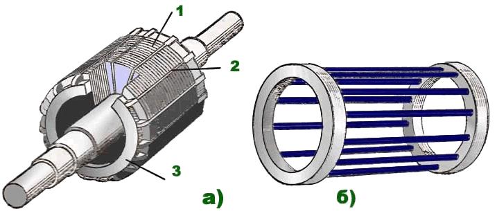 ОтветыMailRu: Что такое полюс электродвигателя?