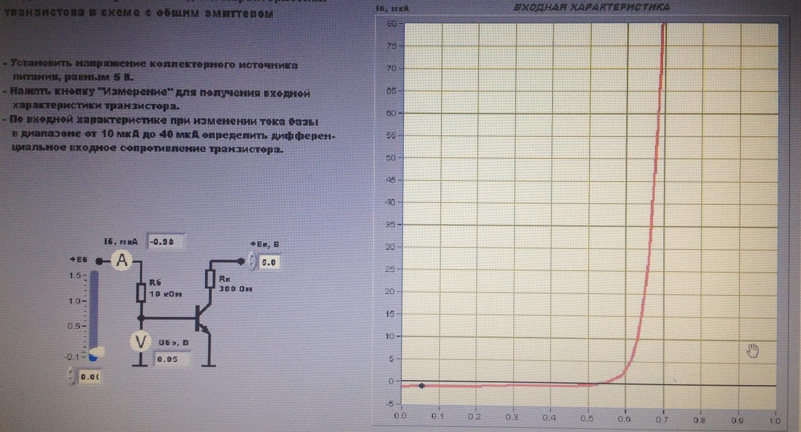 Характеристики биполярного транзистора в схеме с общим эмиттером