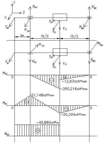 Рисунок 6.2 Расчетная схема
