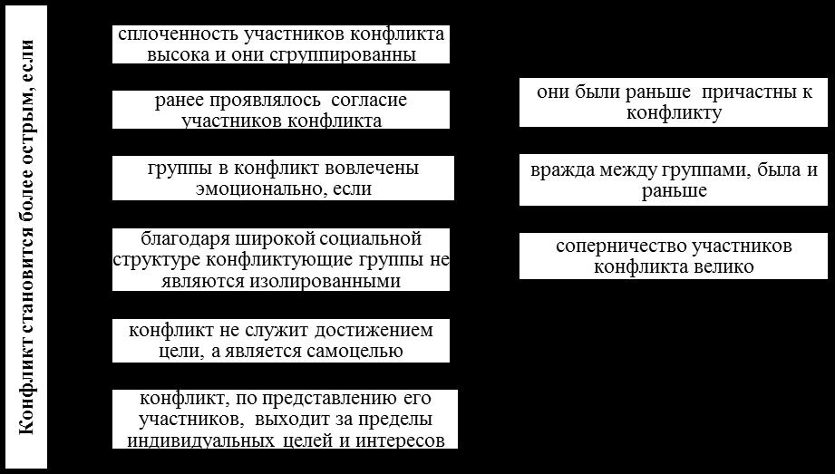 Тк рф, другими фз и иными