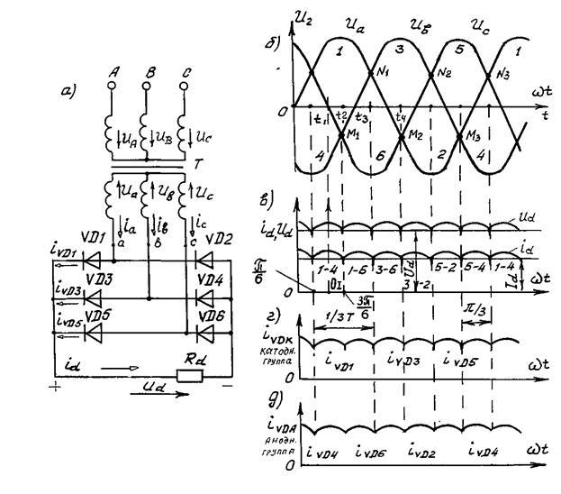 Расчет схема ларионова