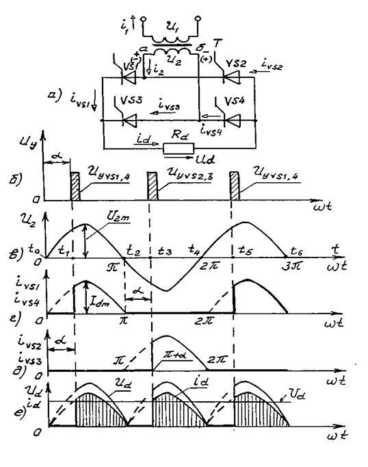 38 Однофазная мостовая схема выпрямления расчет