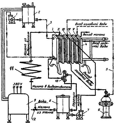 2 — электроводонагреватель