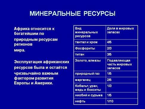 Каримова Марина мировые ресурсы минерального сырья и топлива узнать, как купить