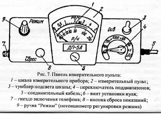 Дп 5а