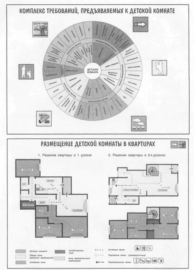 Основы эргономики в дизайне
