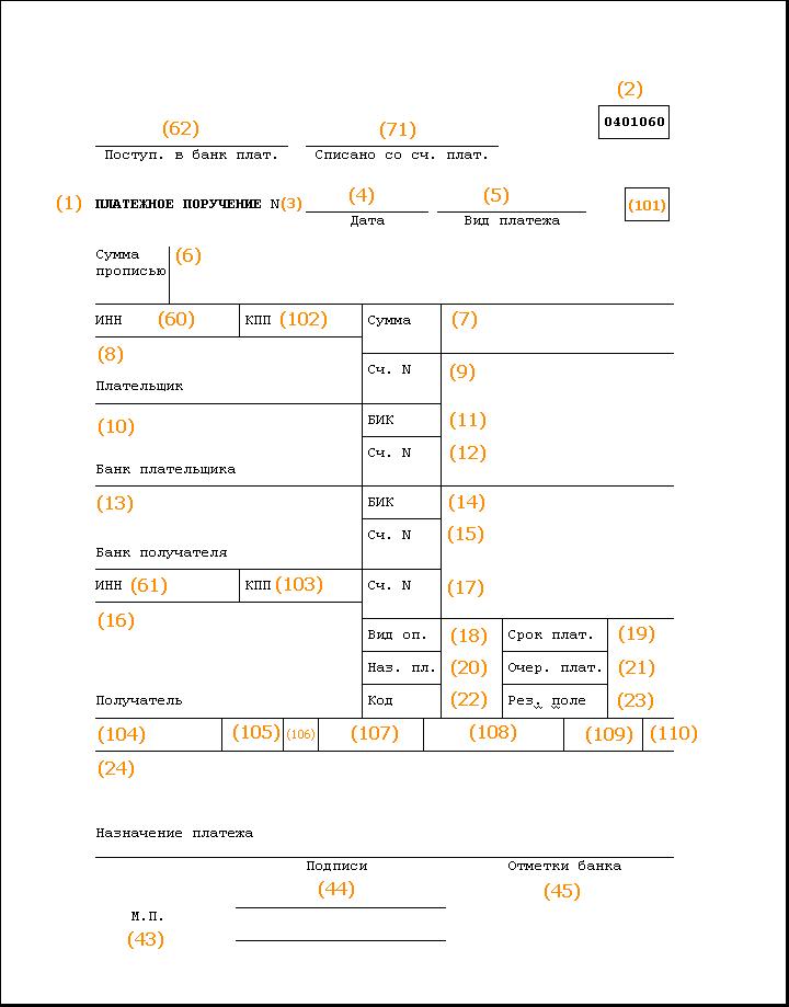 Составление сводных платежных поручений Хилвара