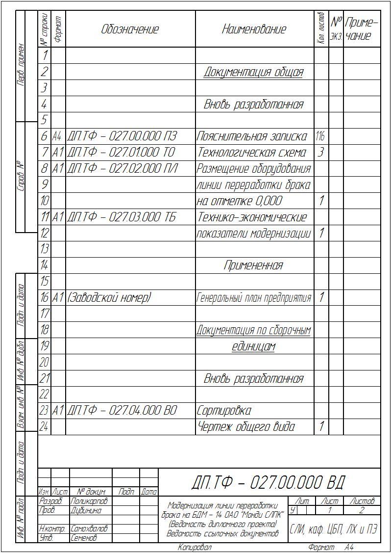 Защита дипломного проекта работы Студопедия Рисунок В 11 Пример оформления реферата дипломного проекта