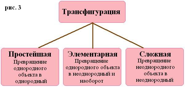 макулатура днепропетровск цена